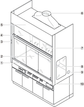 Bench Mounted Fume Cupboards with Rear Installation Specification Diagram