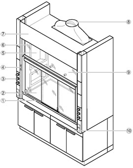 Bench Mounted Fume Cupboards with Side Installation Specification Diagram