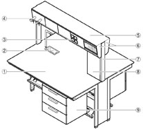 Bench Mounted Service Ducts Specification Diagram