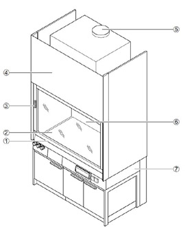 EN7 Bench-mounted fume cupboard Specification Diagram