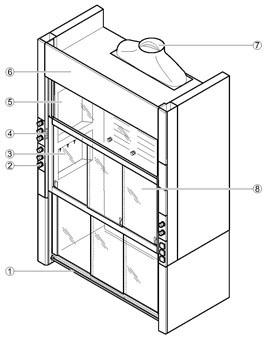 Walk In Fume Cupboards Specification Diagram